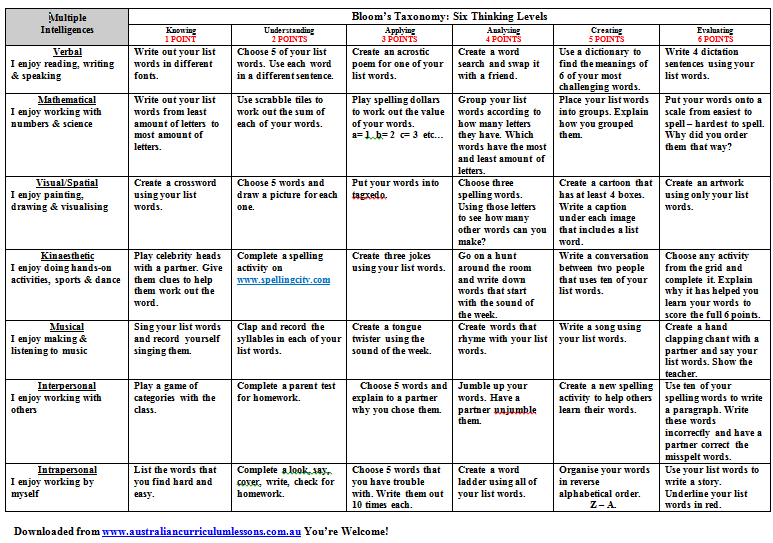 Spelling Matrix for Years 3/4/5