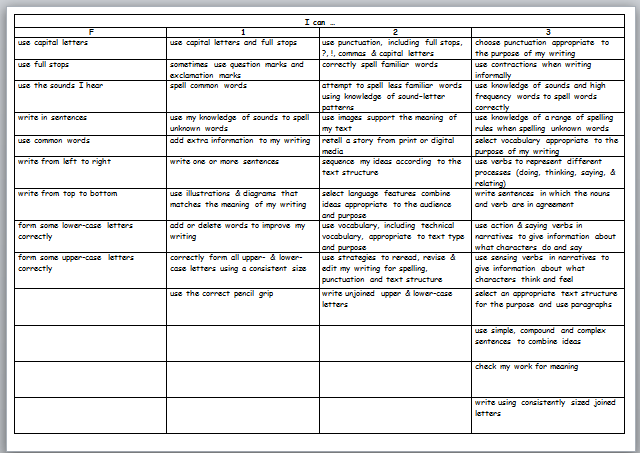 writing assessment criteria Developing assessment criteria and rubrics 13 march 2014 scientific writing, assessment & evaluation in higher education, 36, 5, 509–547 parts of a rubric.
