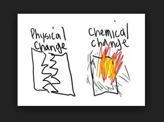 Year 6 5E Science Unit Physical Vs Chemical Change – Chemical Vs Physical Change Worksheet