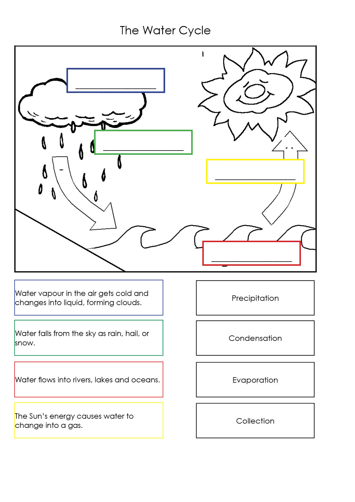 The Water Cycle For Kids Worksheets water in our world: a science unit ...