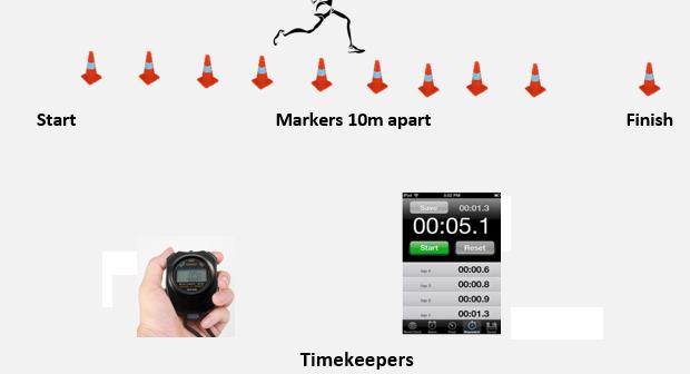 100m-sprint-analysis