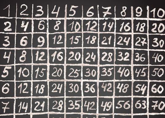 Learning the Multiplication Table – A Lesson in Mastering the Multiplication Facts