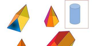 Year 3 Mathematics Lesson Plans Archives - Australian